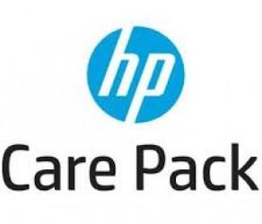 HP Carepack Phone Call Study